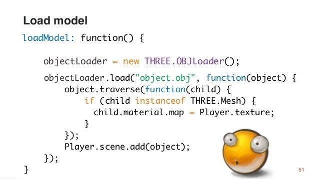 Three js basics