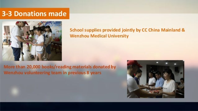3-3 Donations made School supplies provided jointly by CC China Mainland & Wenzhou Medical University More than 20,000 boo...