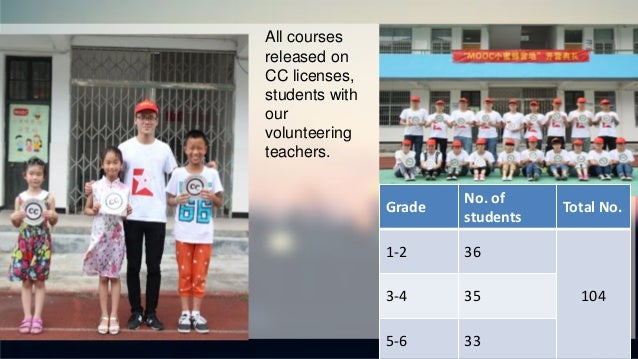 Grade No. of students Total No. 1-2 36 1043-4 35 5-6 33 All courses released on CC licenses, students with our volunteerin...