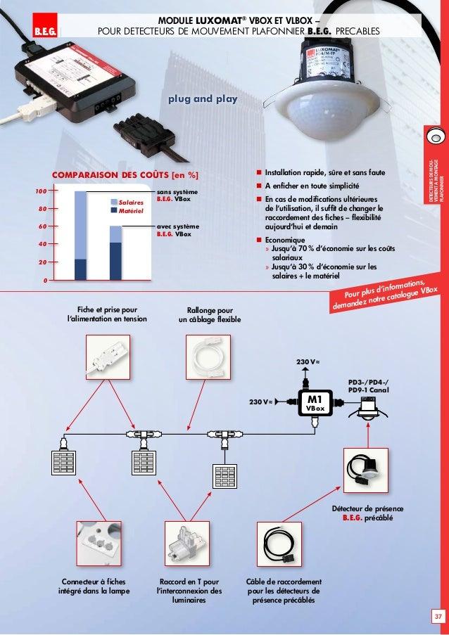 DÉTECTEUR DE MOUVEMENT PD4 M-DALI//DSI  BLANC Luxomat 92275
