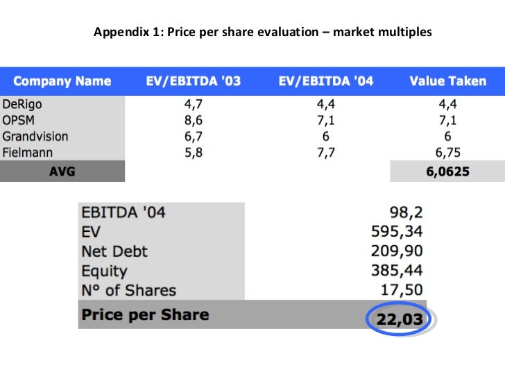 Nestle and Alcon–the Value of a Listing, Spanish Version Harvard Case Solution & Analysis