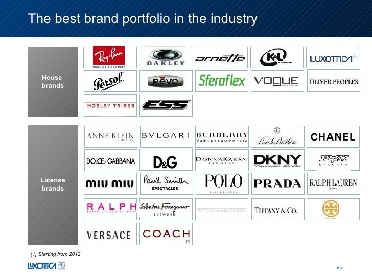 Corporate Luxottica Group Luxottica Luxottica Group Presentation Presentation Corporate lT1cJFK