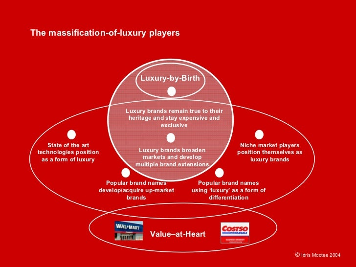 The massification-of-luxury players                                        Luxury-by-Birth                                ...