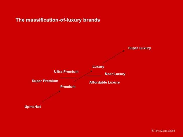 How does a Luxury Brand Extend to Masstige?