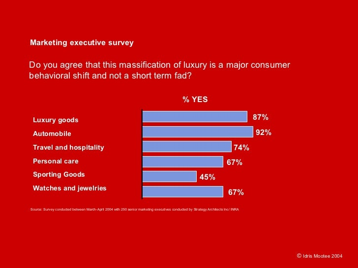 Marketing executive survey  Do you agree that this massification of luxury is a major consumer behavioral shift and not a ...
