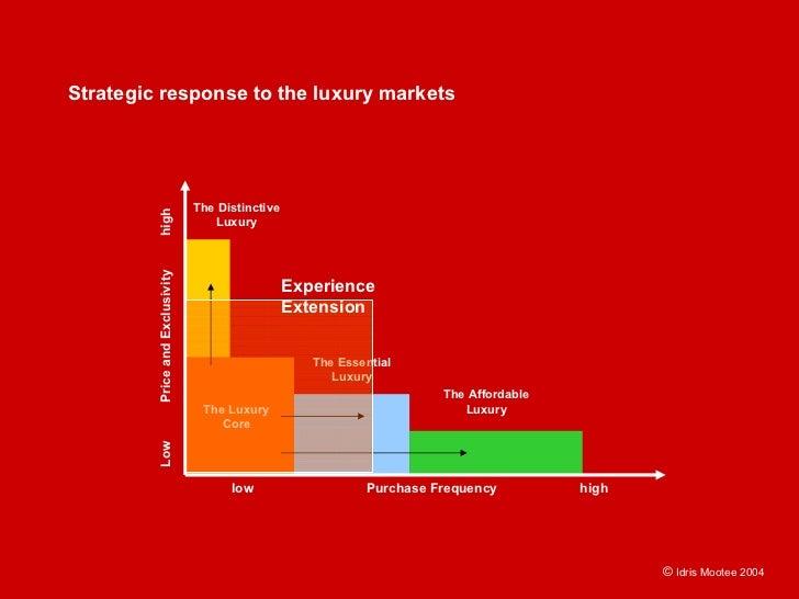 Strategic response to the luxury markets                                      The Distinctive          high               ...