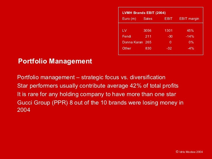 LVMH Brands EBIT (2004)                                        Euro (m)   Sales      EBIT        EBIT margin              ...