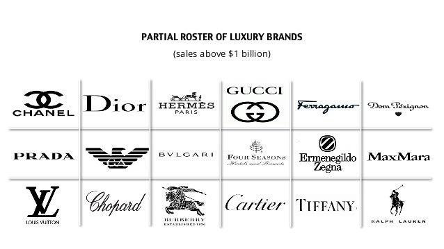 Most popular luxury brands