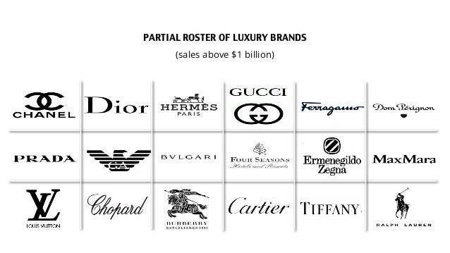 PARTIAL ROSTER OF LUXURY BRANDS (sales above $1 billion)