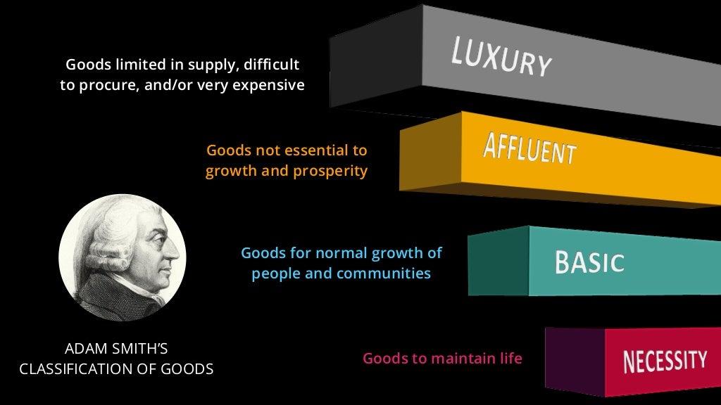 Resultado de imagem para Goods notion and classification