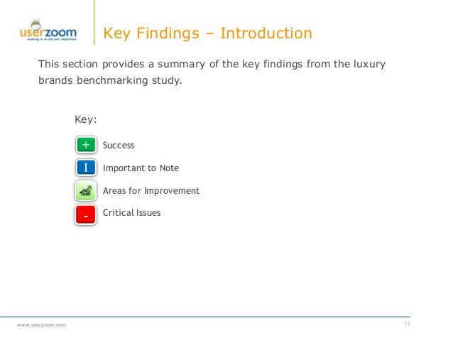 www.userzoom.com Success Important to Note Areas for Improvement Critical Issues 12 Key Findings – Introduction + - I This...
