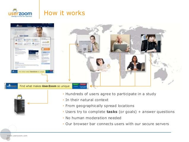 www.userzoom.com How it works • Hundreds of users agree to participate in a study • In their natural context • From geogra...