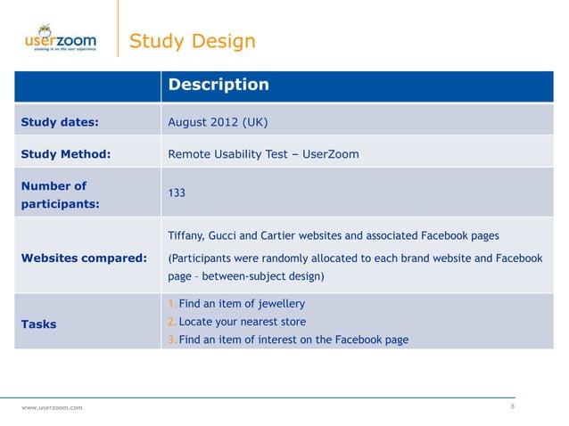 www.userzoom.com Study Design Description Study dates: August 2012 (UK) Study Method: Remote Usability Test – UserZoom Num...