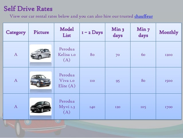 Cheap Car Rental Malaysia
