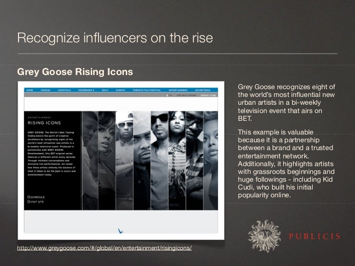 Recognize influencers on the rise  Grey Goose Rising Icons                                                                 ...