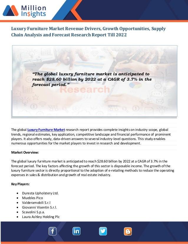Luxury Furniture Market Drivers Global Demand And Revenue Regiona