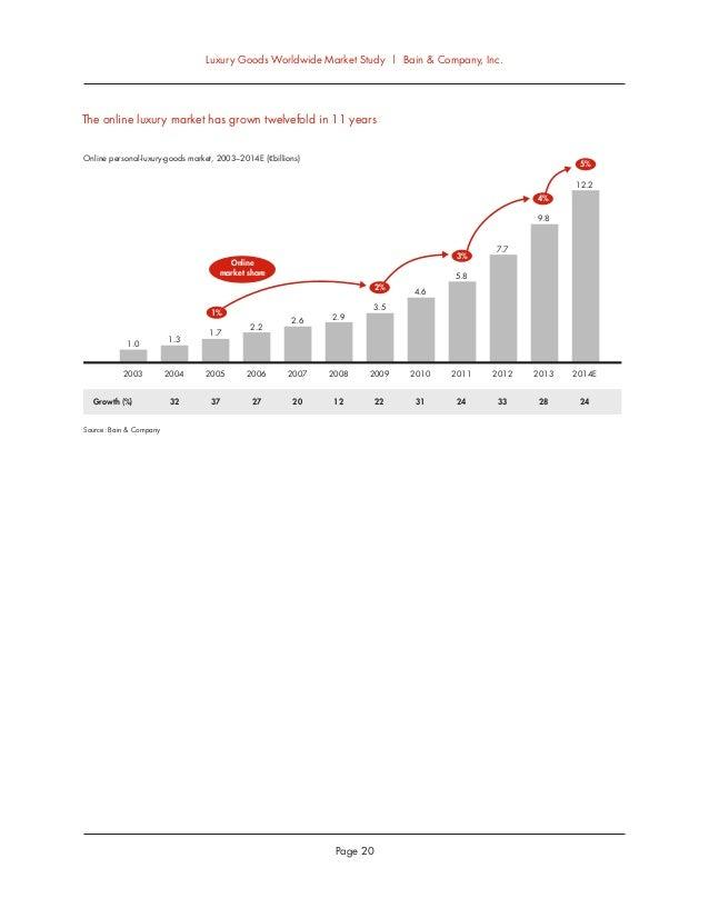 Luxury Goods Report 2014 Bain Amp Company