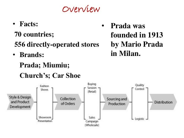 prada a case study Free essay: introduction miuccia prada once said that what you wear is how you present yourself to the world, especially today, when human contacts are so.