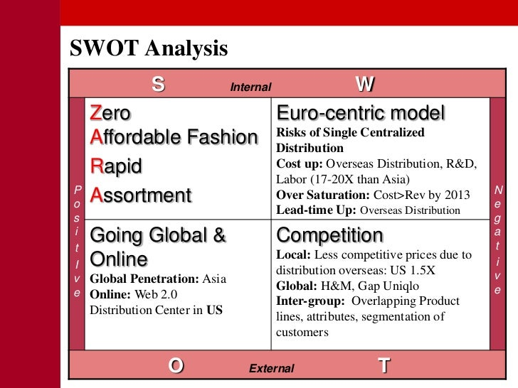 uniqlo swot analysis 292 stores outside of japan uniqlo reached: the start uj jeans business description history company overview how uniqlo went global swot analysis consumers uniqlo international sales japanese clothing chain.