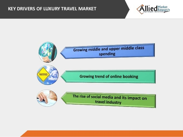 Global Luxury Travel Market poised for growth