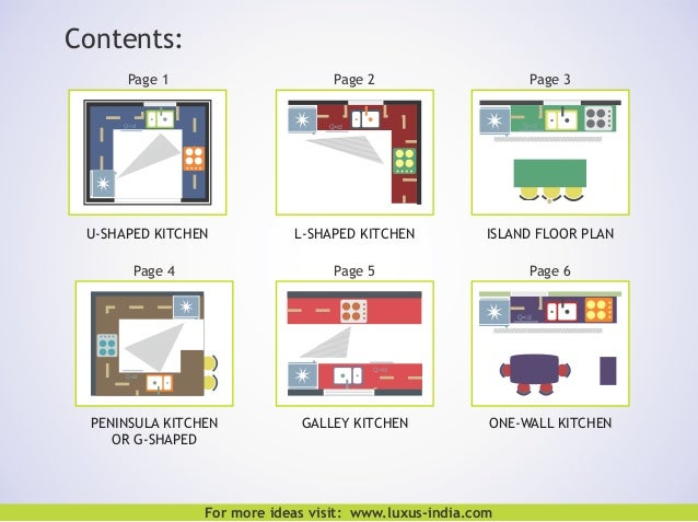 6KITCHEN LAYOUTS Y O U N E E D T O K N O W A B O U T BEFORE YOU START A NEW  ONE DESIGNING; 2. Contents: U SHAPED KITCHEN ... Part 88