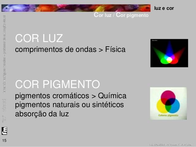 luz e cor  Cor luz / Cor pigmento  15  COR LUZ  comprimentos de ondas > Física  COR PIGMENTO  pigmentos cromáticos > Quími...