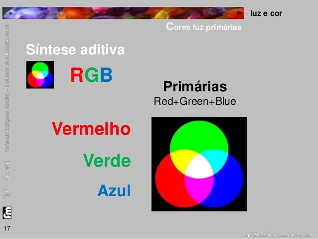 luz e cor  Cores luz primárias  17  Síntese aditiva  RGB  Vermelho  Verde  Azul  Primárias  Red+Green+Blue