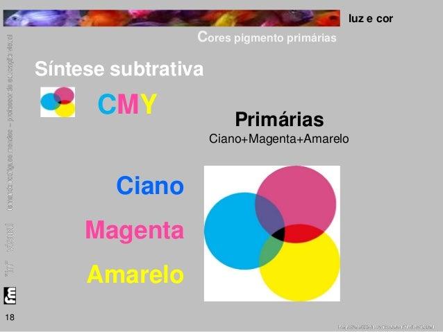 luz e cor  Cores pigmento primárias  18  Síntese subtrativa  CMY  Ciano  Magenta  Amarelo  Primárias  Ciano+Magenta+Amarel...