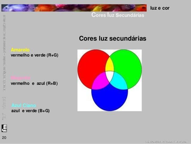 luz e cor  Cores luz secundárias  20  Cores luz secundárias  Amarelo  vermelho e verde (R+G)  Magenta  vermelho e azul (R+...