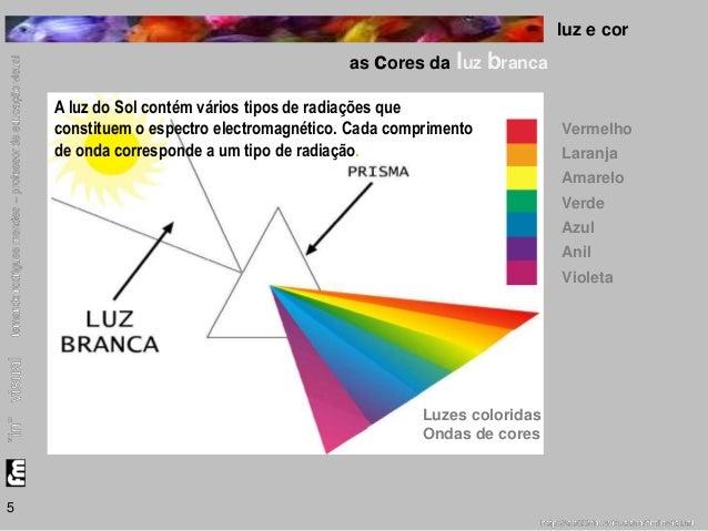 luz e cor  as cores da luz branca  5  A luz do Sol contém vários tipos de radiações que  constituem o espectro electromagn...