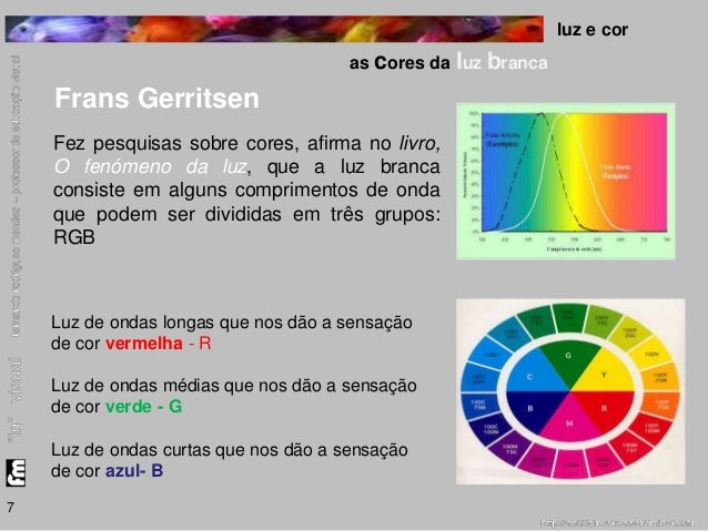 luz e cor  as cores da luz branca  7  Frans Gerritsen  Fez pesquisas sobre cores, afirma no livro,  O fenómeno da luz, que...