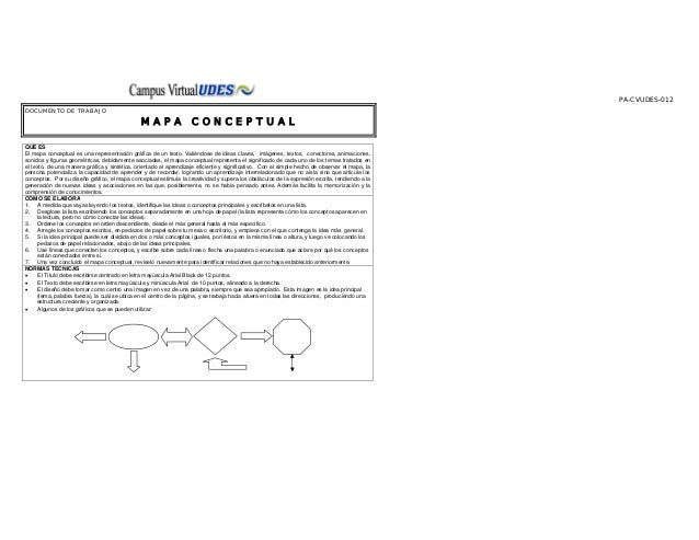 PA-CVUDES-012 DOCUMENTO DE TRABAJO M A P A C O N C E P T U A L QUÉ ES El mapa conceptual es una representación gráfica de ...