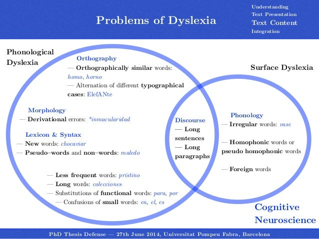 phd thesis on dyslexia Will someone do my homework research paper abstract help thesis writers in bangalore professional essays professional essays phd thesis on dyslexia.