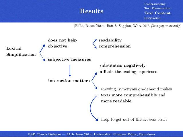 Phd thesis on dyslexia