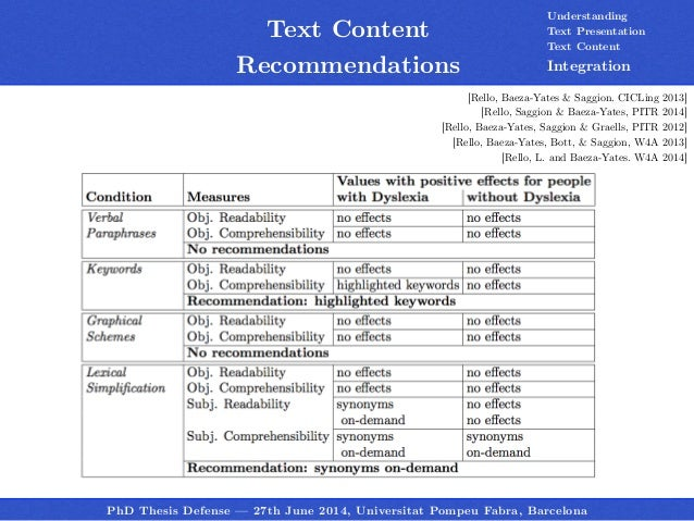 thesis text Text pages: the text of a thesis/dissertation features an introduction and several  chapters, sections, and subsections text pages will use the arabic numbering.