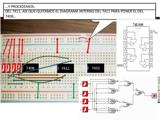 Circuito Integrado 7408 : Luz roja para un semaforo