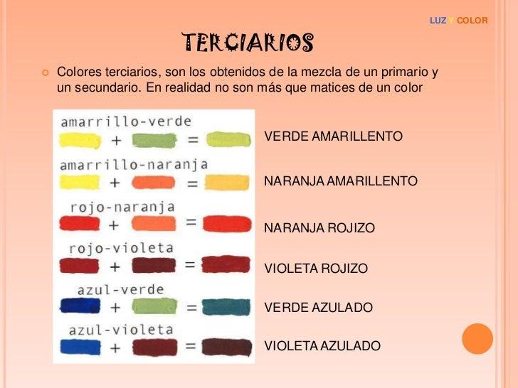 Luz y color - Como se consigue el color naranja ...