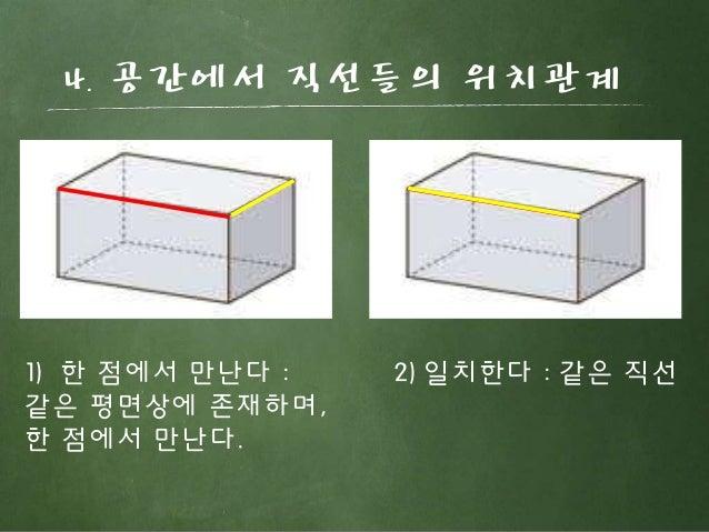 4. 공간에서 직선들의 위치관계 1) 한 점에서 만난다 : 같은 평면상에 존재하며, 한 점에서 만난다. 2) 일치한다 : 같은 직선