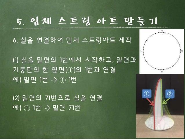 5. 입체 스트링 아트 만들기 6. 실을 연결하여 입체 스트링아트 제작 (1) 실을 밑면의 1번에서 시작하고, 밑면과 기둥판의 한 옆면(①)의 1번과 연결 예) 밑면 1번 -> ① 1번 (2) 밑면의 71번으로 실을 연...