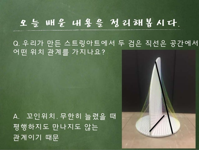 오늘 배운 내용을 정리해봅시다. Q. 우리가 만든 스트링아트에서 두 검은 직선은 공간에서 어떤 위치 관계를 가지나요? A. 꼬인위치. 무한히 늘렸을 때 평행하지도 만나지도 않는 관계이기 때문