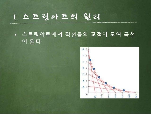 1. 스트링아트의 원리 • 스트링아트에서 직선들의 교점이 모여 곡선 이 된다
