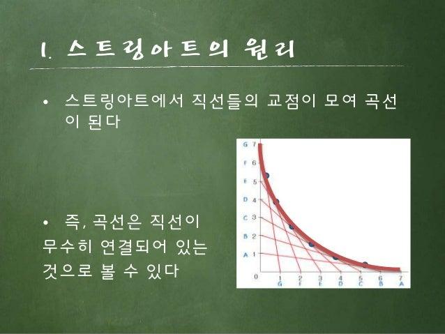 1. 스트링아트의 원리 • 스트링아트에서 직선들의 교점이 모여 곡선 이 된다 • 즉, 곡선은 직선이 무수히 연결되어 있는 것으로 볼 수 있다