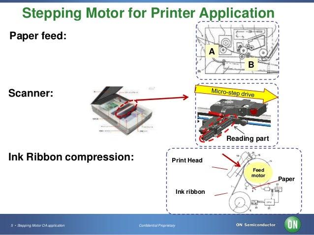 High energy efficient stepping motor solution for Print head stepper motor