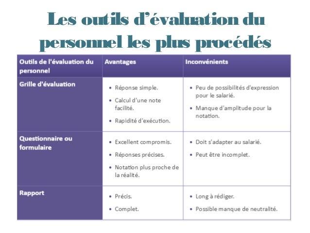 L - Grille d evaluation d un employe ...