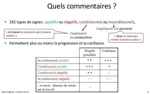 6 Quels commentaires ? • 2X2 types de signes : positifs ou négatifs, conditionnels ou inconditionnels, • Permettent plus o...