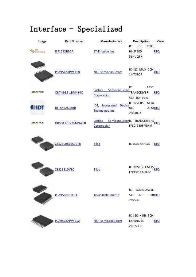 Interface - Specialized -Integrated Circuits (ICs