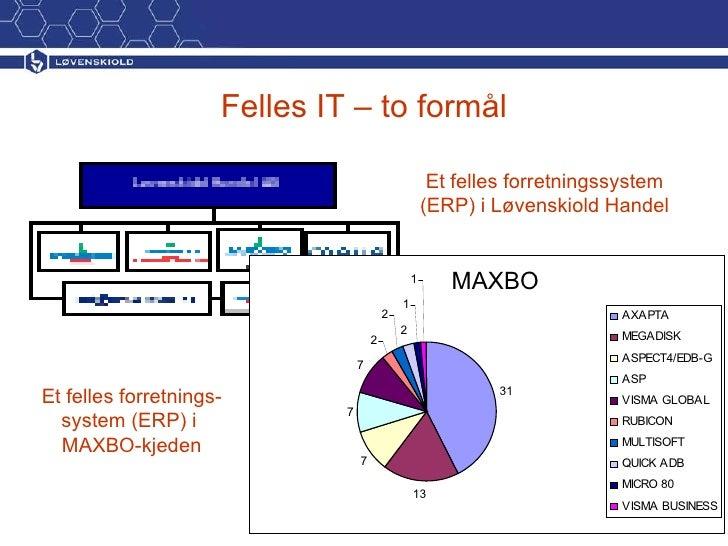 Felles IT – to formål Et felles forretningssystem (ERP) i Løvenskiold Handel Et felles forretnings- system (ERP) i  MAXBO-...
