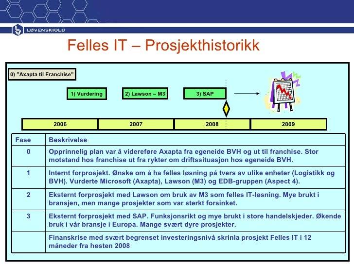 """2006 2007 2008 0) """"Axapta til Franchise"""" 1) Vurdering 2) Lawson – M3 3) SAP 2009 Felles IT – Prosjekthistorikk Eksternt fo..."""