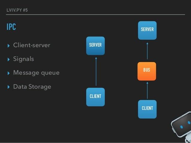 Inter-process data exchange in Python
