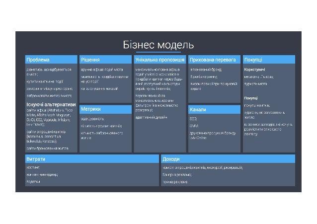 Lviv-Online Redesign Slide 3